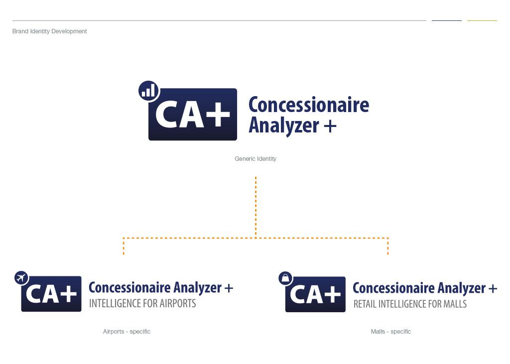 CA-x-CS__Website-Portfolio_01 case study