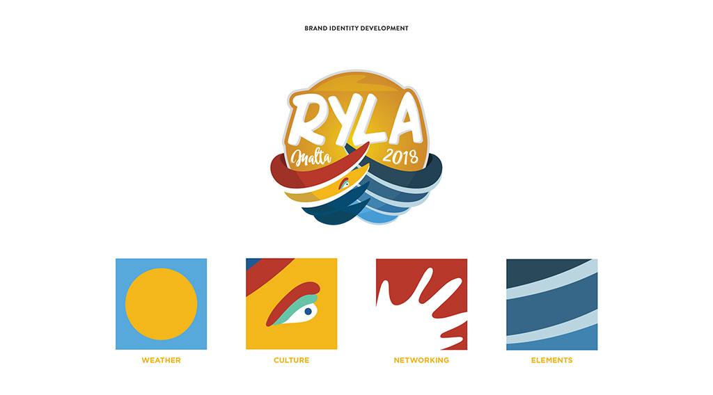 RYLA-Portfolio_03 case study